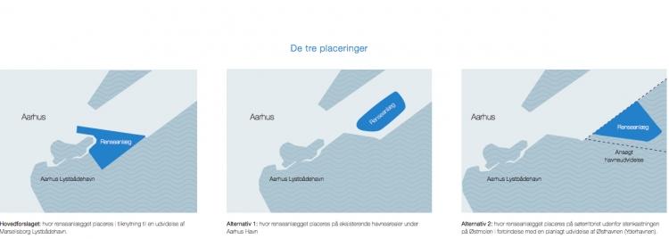 Spildevandsanlæg til 2 milliarder bygges ved Tangkrogen og Marselisborgs lystbådehavn