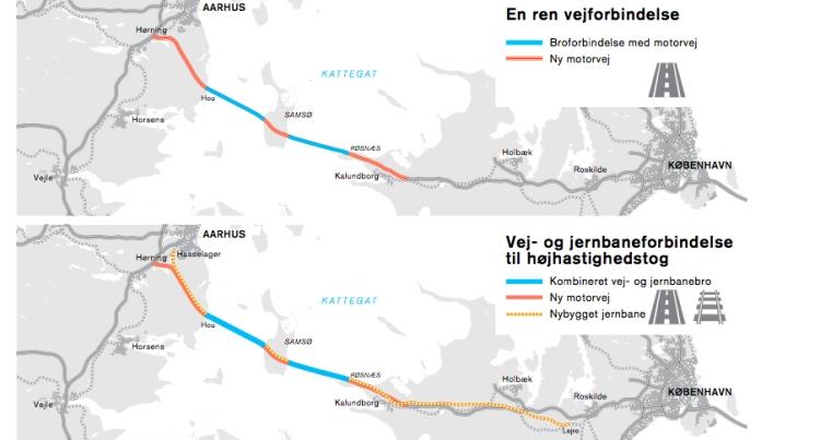 Nu kommer Kattegatbroen til enten 136 milliarder eller 62 milliarder